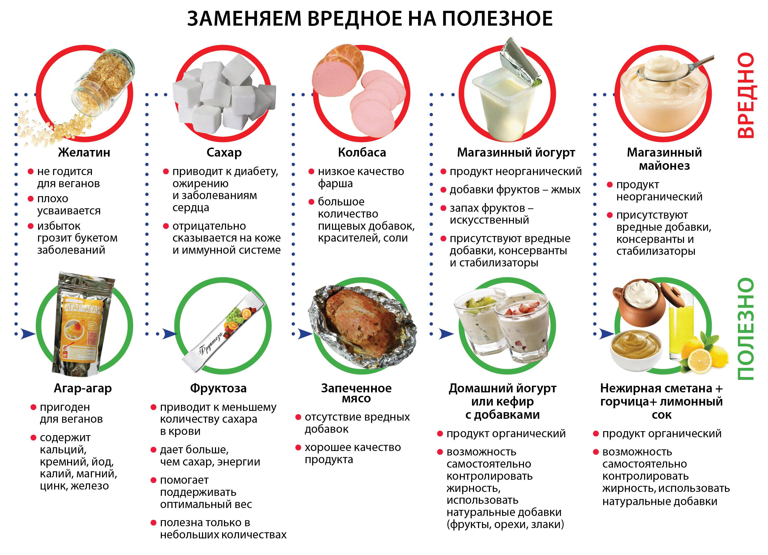 Диета при атопическом дерматите (меню на неделю)