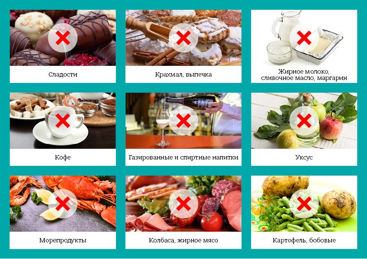 Псориаз диета и лечение
