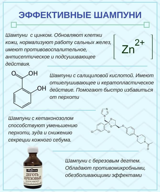 Шампуни с салициловой кислотой названия